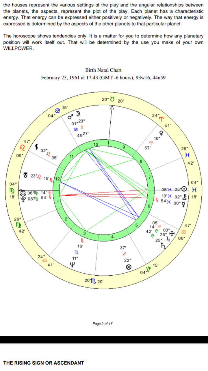 Biological decoding kathy viks deeply awake masters among us and here is my natal chart from my vision the sonsun of antares is born april 26 2012 at 0345 in wheat ridge colorado note this program doesnt nvjuhfo Choice Image