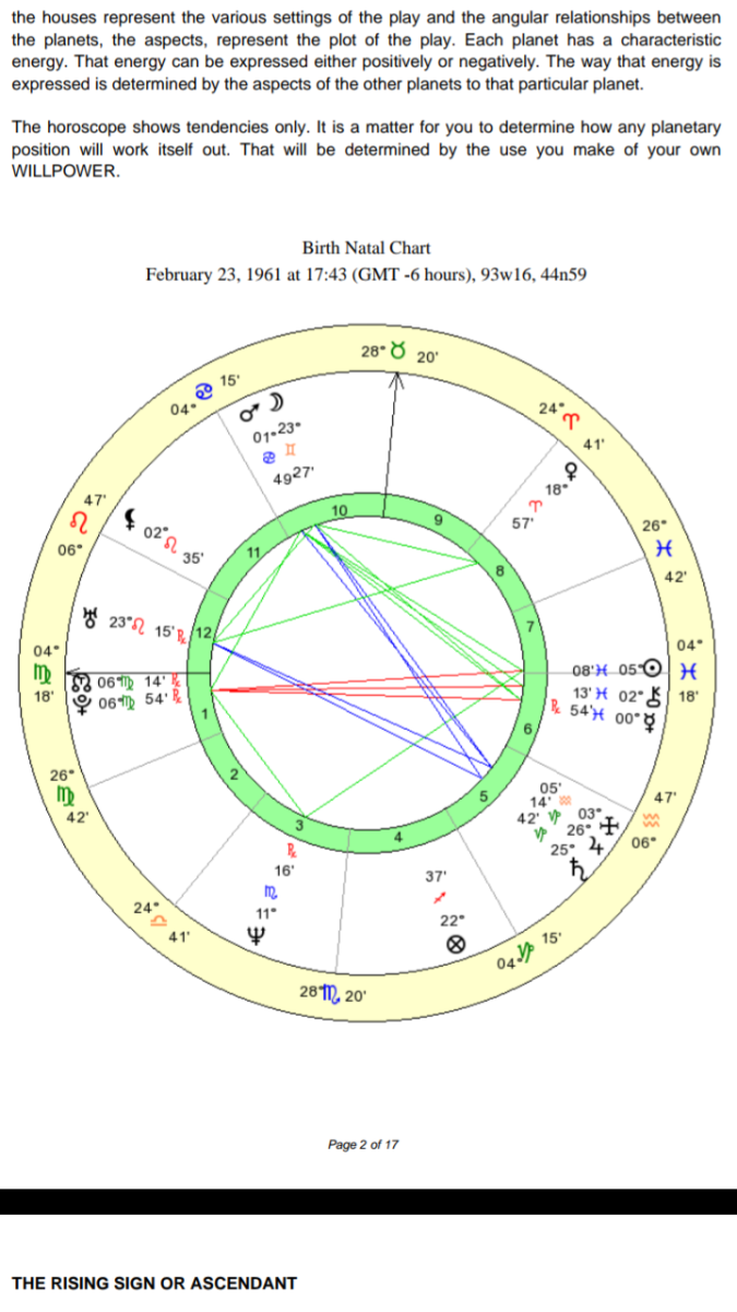 Solstice kathy viks deeply awake masters among us and here is my natal chart from my vision the sonsun of antares is born april 26 2012 at 0345 in wheat ridge colorado note this program doesnt geenschuldenfo Image collections